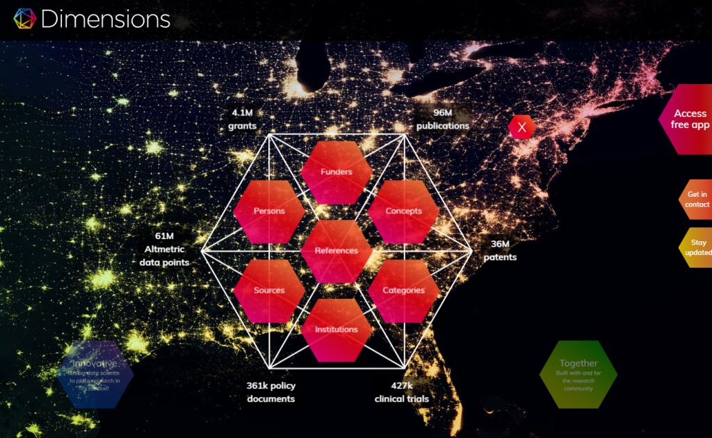Dimensions: portal de servicios de investigación e índice de citas
